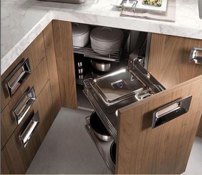 Accesorios cocinas espa olas - Soluciones para muebles de cocina en esquina ...
